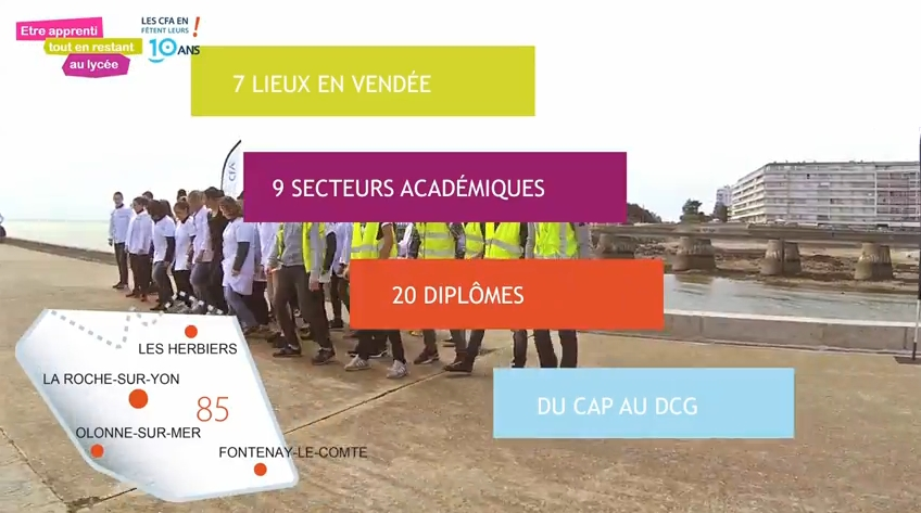 Image video 10 ans