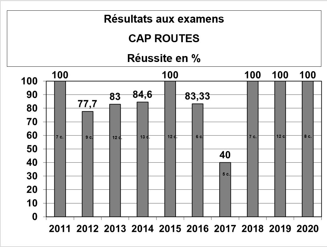 result_routes